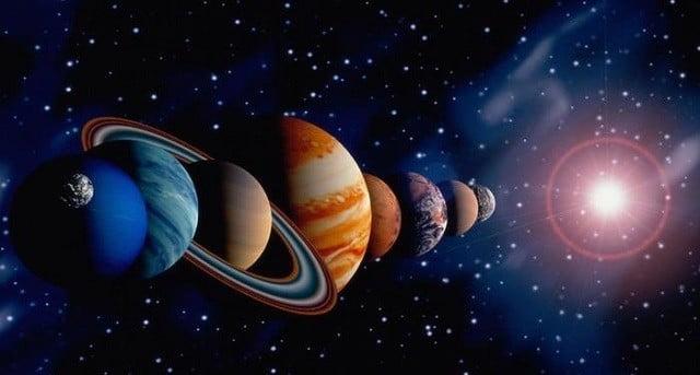 Güneş Sistemindeki Gezegen İsimleri
