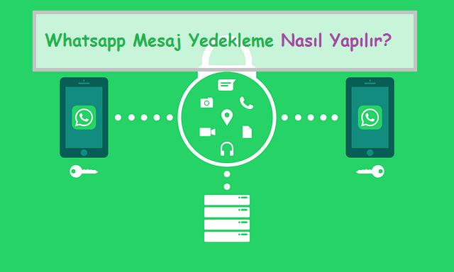 Whatsapp Mesaj Yedekleme Nasıl Yapılır