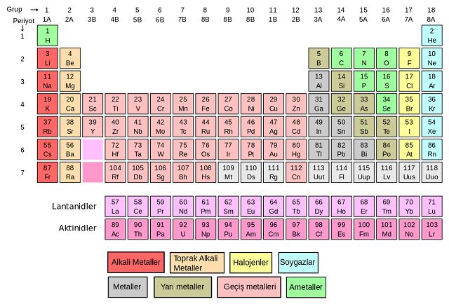 element tablsou
