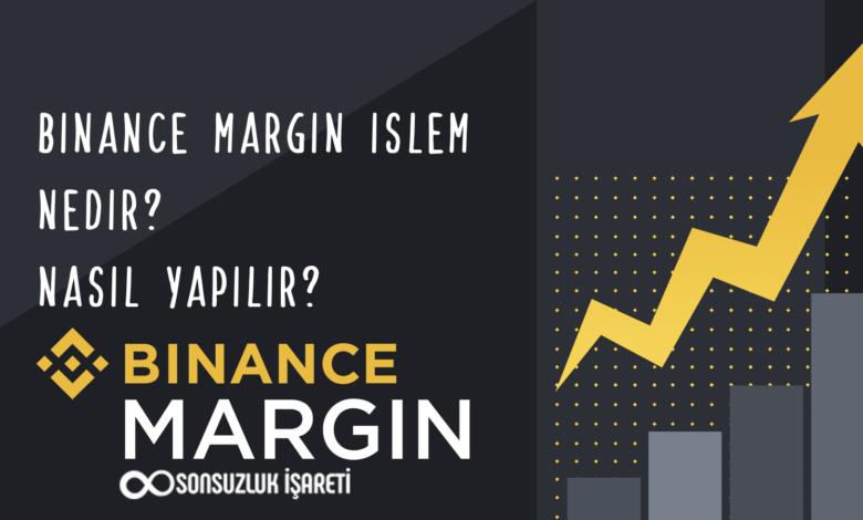 Binance Margin